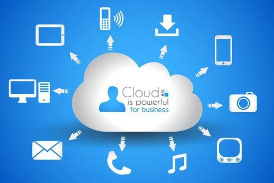 SAP Business One与Microsoft O